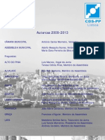 Autarcas 2009-2013