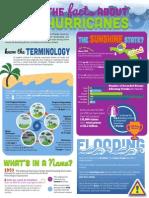 Hurricane+Infographic_8+5x11_2014