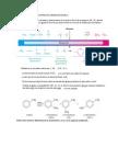 Revision de Reacciones de Aromaticos