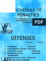 Schedule of Penalties