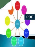 Caracteristicas de Los Grupos