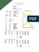 Viga Prefabricada AASHTO PCI Viaductos
