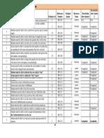 spreadsheet for burndown chart assignment