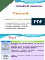 120883778 Aprendizajes Esperados 1er y 2do Grado