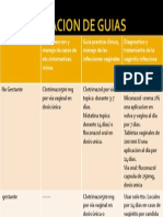 Caso Clinico 3 Mes
