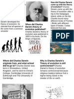 charles darwin depinan