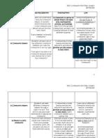 social studies unit lessons overview