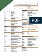 Keys_French.pdf