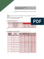 7 2 Tubos de Acero Sin Costura ASTM a 53 Grado B ASTM a 106 API 5L