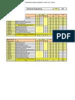 BTech EE Scheme