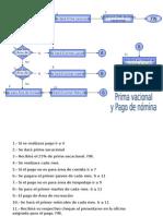 PROCEDIMIENTO DE PRIMA VACIONAL Y PAGO DE NOMINA