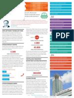 The PITB Times - June 2014.pdf