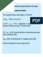 amélioration de la capacité portante des sols sous fondation.pdf