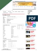 CCL4 Final Match Scorecard