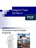 2Diagram Fasa