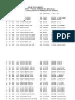 400 m. Hombres. Indice Alfabético y Progresión