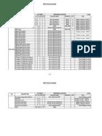 BMS point schedule