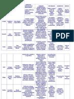 06. Cromo-Tabela TERAPIA