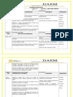 Plan Anual Orientación 8º 2014