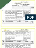 Plan Anual Tecnología 6º 2014