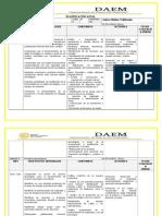 Plan Anual Tecnología 8º 2014