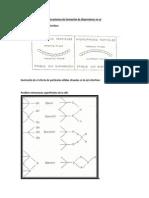 Mecanismos de Formación de Dispersiones en Sx