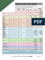 jdo liquid protein supplements  sheet1 sheet1