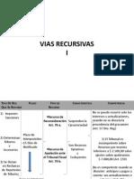 18 - Procedimiento Fiscal -- Vias Recursivas
