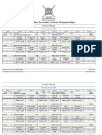 2014 CSSRA Saturday Results