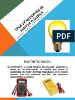 Tipos de Medidores de Energía Eléctrica