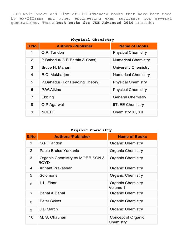 P Bahadur Numerical Chemistry Ebook