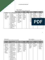 SAP Manajemen Logistik