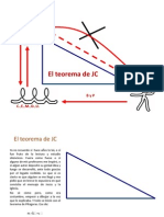 Teorema de Jc y Sacramentos