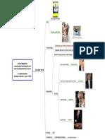 EdmoMagalhaes - Aula 1 EVP - D. Administrativo Elementos de Validade Do Ato Administrativo