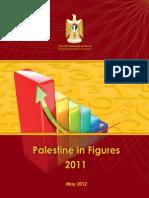 Palestine in Figures 2012