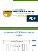 2. Pembinaan SD Untuk USAID Direktur Pembinaan Sekolah Dasar Prof. Dr. Ibrahim Bafadal