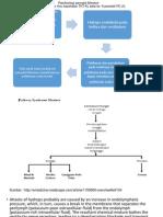 Patogenesis Penyakit Meniere