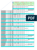 Price List - SD Ghaziabad 1st Apr-2013(OLD MRP)