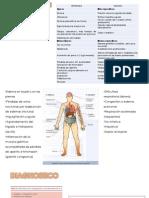 Manifestaciones Clinicas y Diagnostico