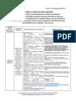 Convocatoria Ls Pip Dsllo Trigo 03-04-05!06!2013 0