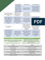 Tabela - Patologia Geral