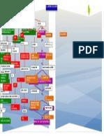 Map Conceptual Globalizacion.d