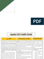 Agentes Del Cambio Social.docx