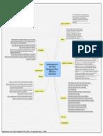 Implementación de Una Project Management Office (PMO) en La Organización