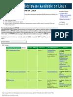 IBMSoftwareOnLinux