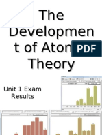Dev Elopement of Atomic Theory