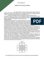 Despliegue de La Funcion de Calidad (QFD)