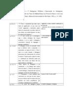 1. Citações e Comentários_Dialogismo, Polifonia e Enunciação