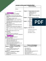 liste des concepts a reviser pour levaluation finale