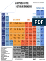 200346248 Periodic Table of B2B Digital Marketing Metrics